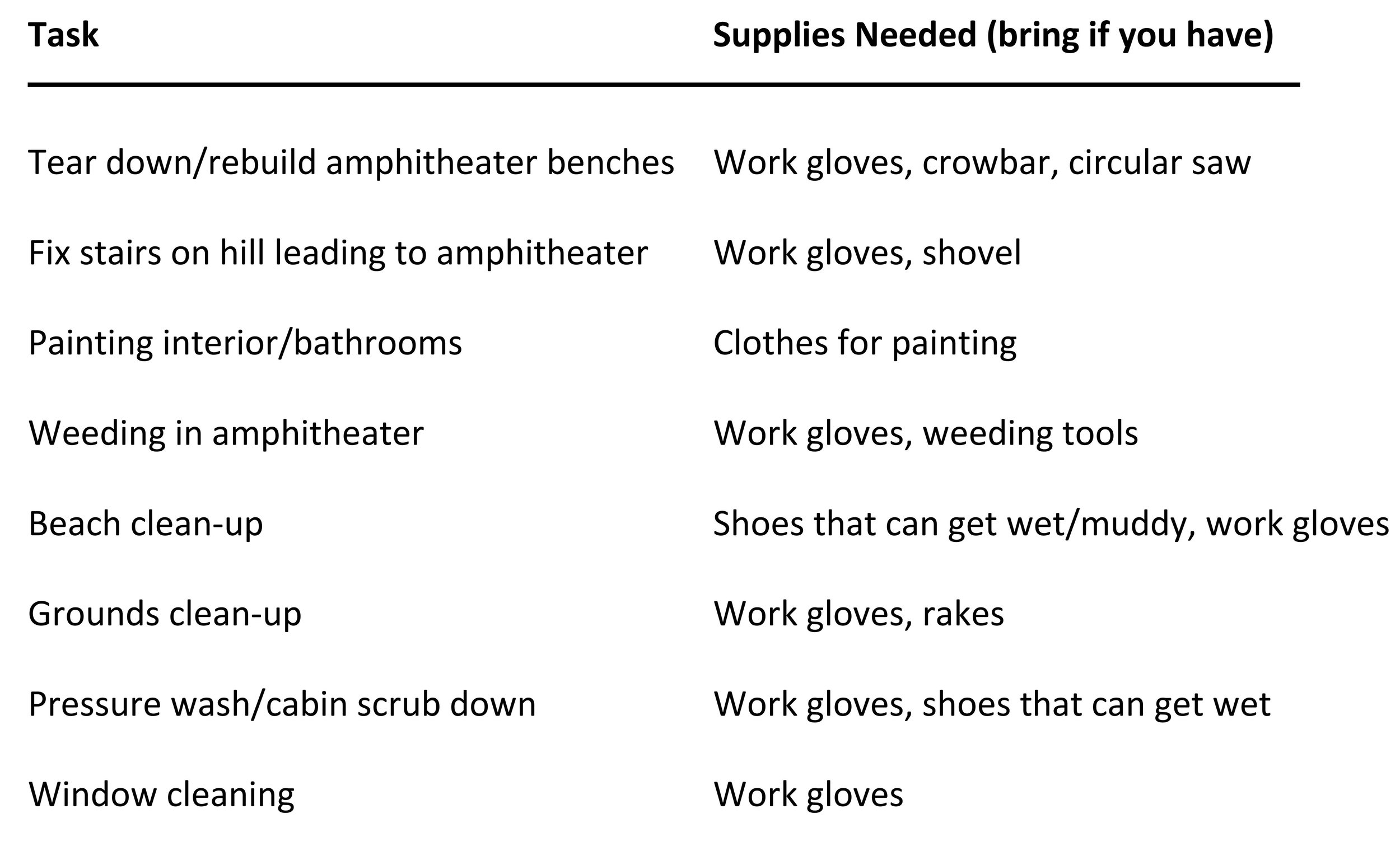 service day task list.jpg