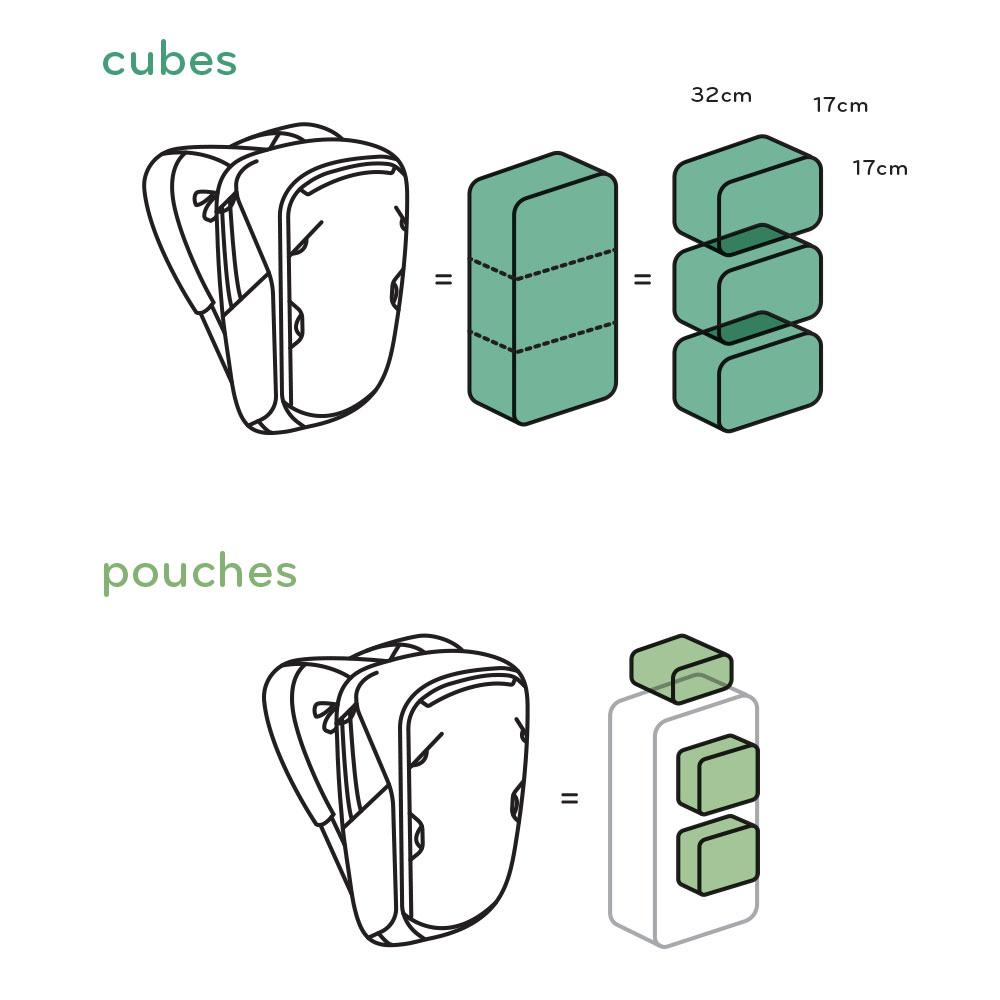 backpack-cubes-pouches_1024x1024.jpg