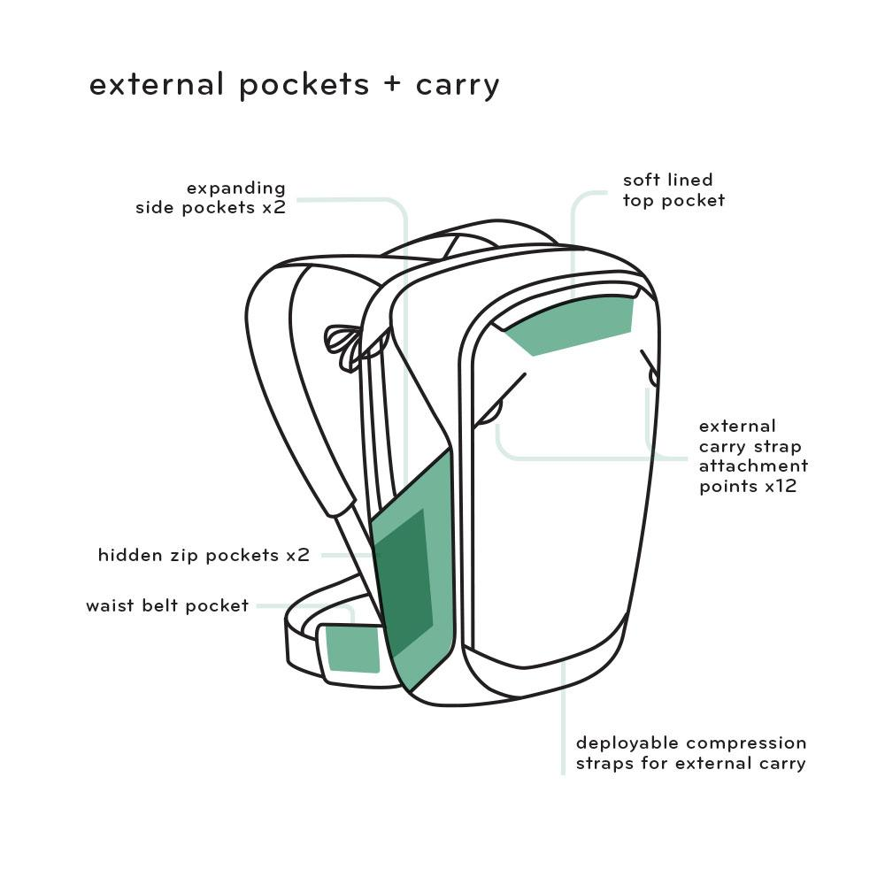 backpack-pockets_1024x1024.jpg