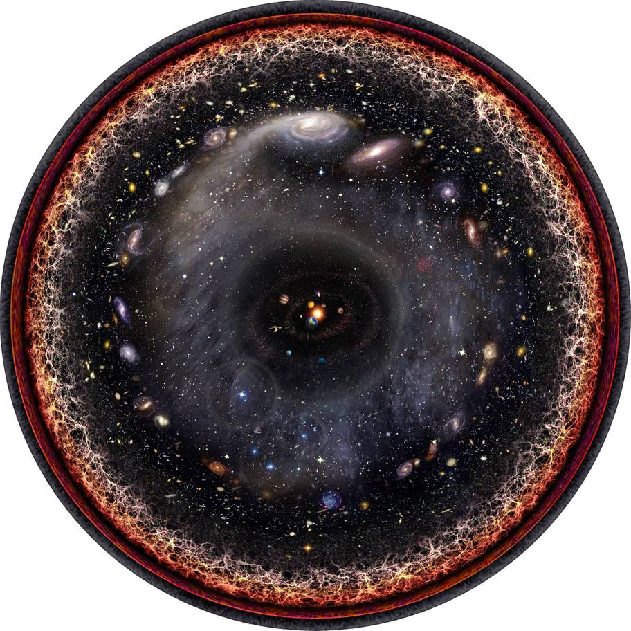 - The entire universe in one image.