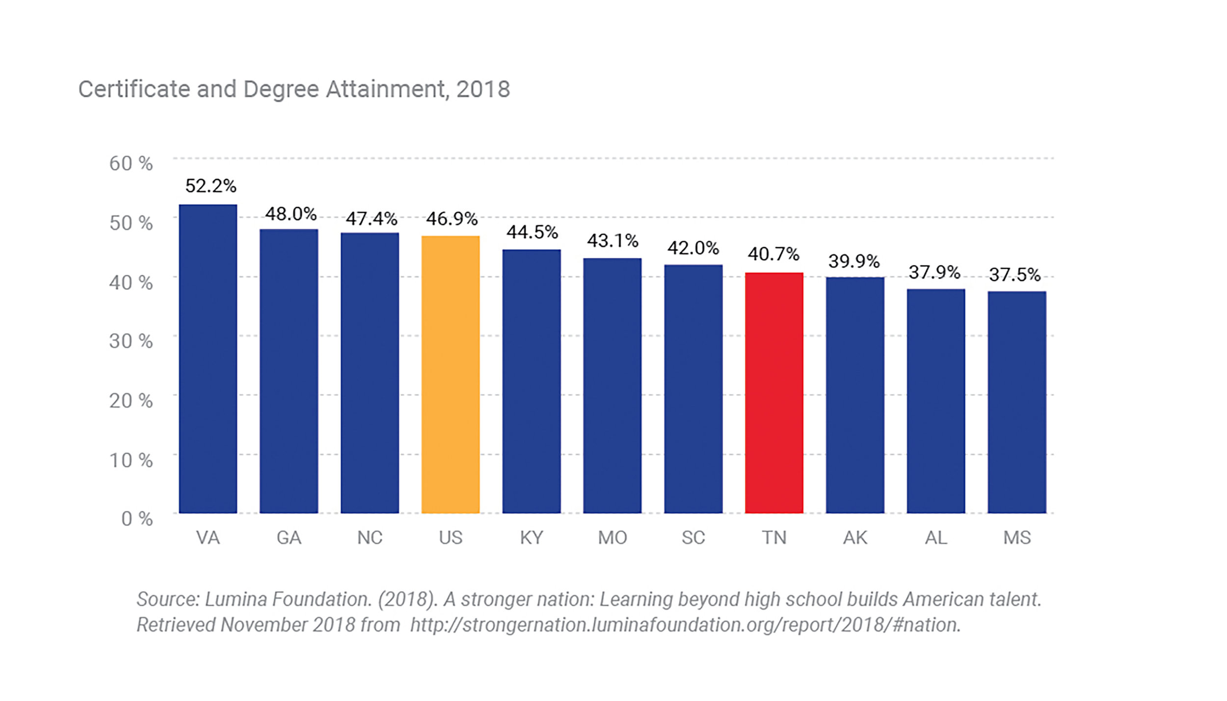 Certificate-and-Degree-Attainment-2018.jpg