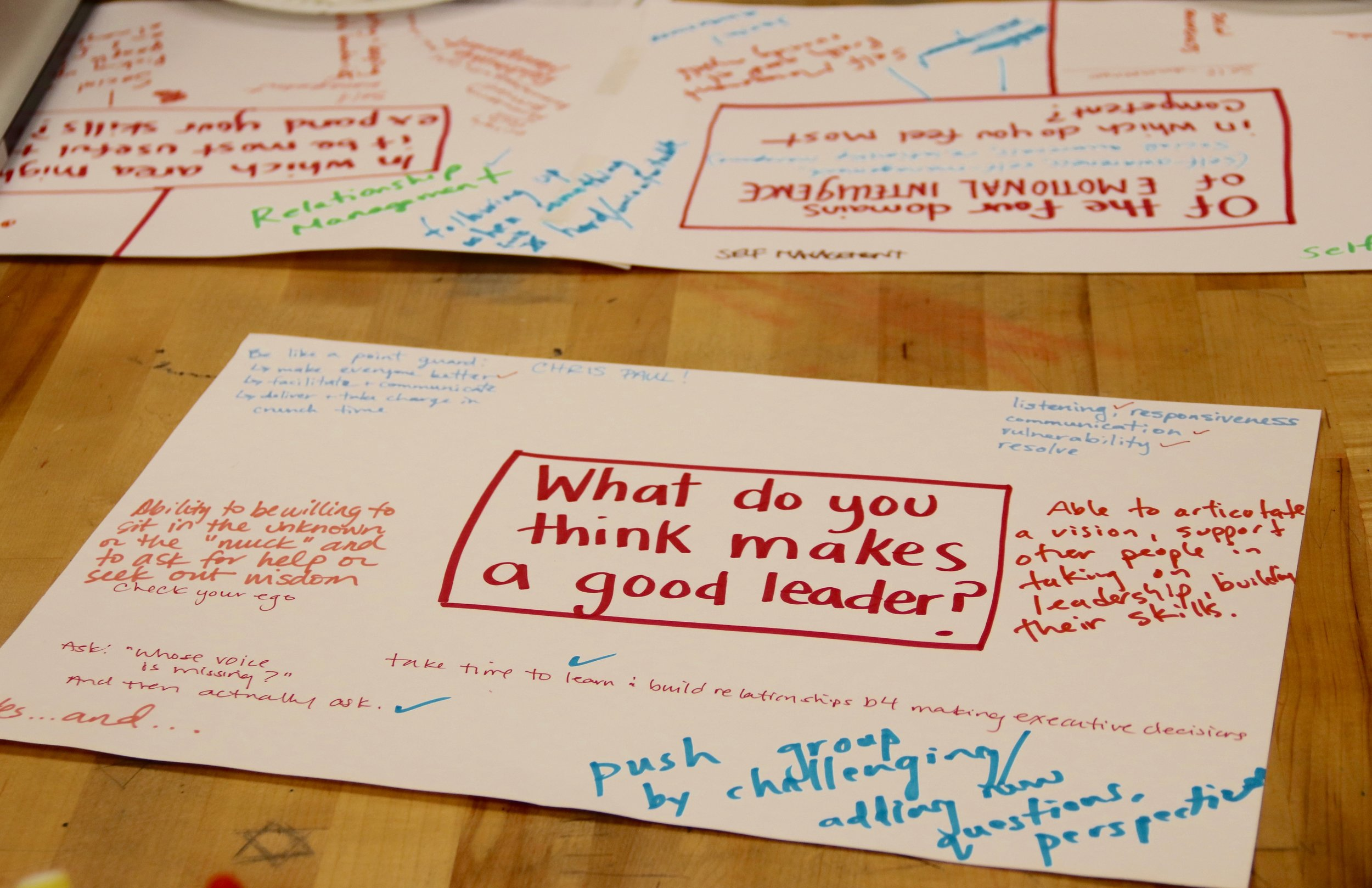 What do you think makes a good leader? What makes a transformational leader? At our most recent fellowship meeting the Leadership & Coaching Inquiry Group reflected through a chalk talk after having read Chapter 2 in  The Art of Coaching Teams , by Elena Aguilar.