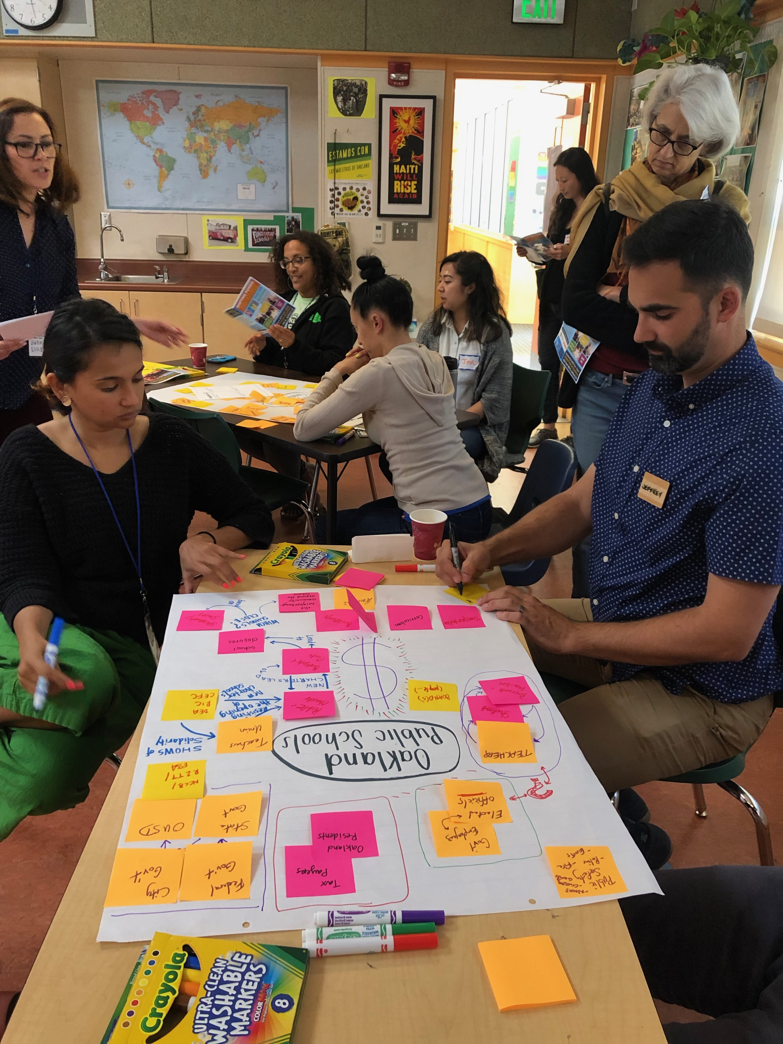 "In her workshop entitled ""Shifting the Cognitive Load with Systems Thinking,"" Julie Ellis asks participants explore how systems thinking protocols can be infused with social studies standards to engage in deeper learning."