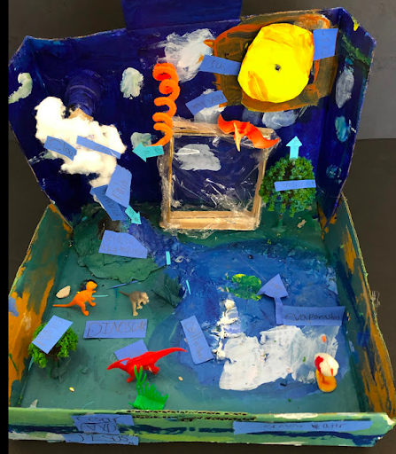 A diorama made by LODESTAR students showing the water cycle during the age of the dinosaurs.