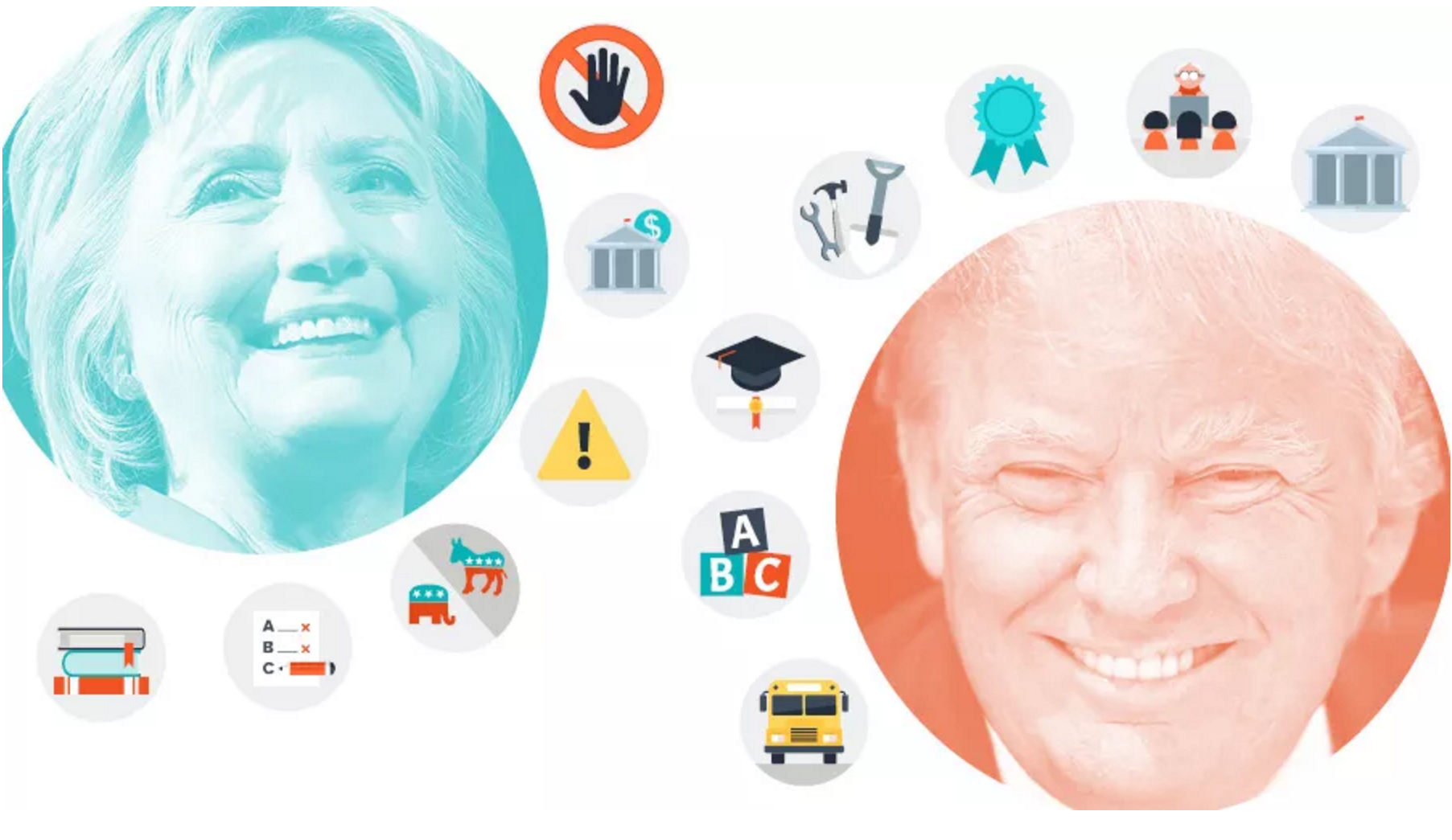 """""""Get a jump on the issues, candidate positions, and policy stakes in the Nov. 8 federal and state elections."""" – Education Week"""