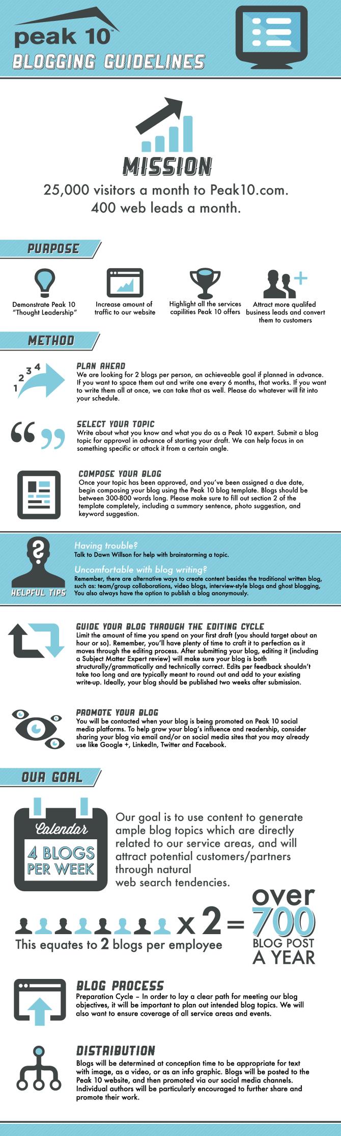 Blogging-guidelines-1.png