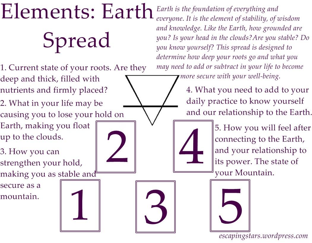 earth spread.JPG