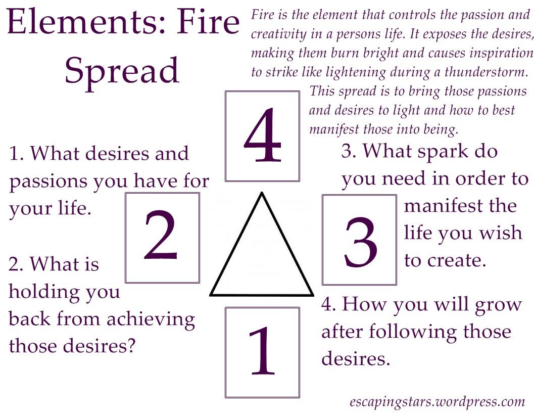 fire spread.JPG