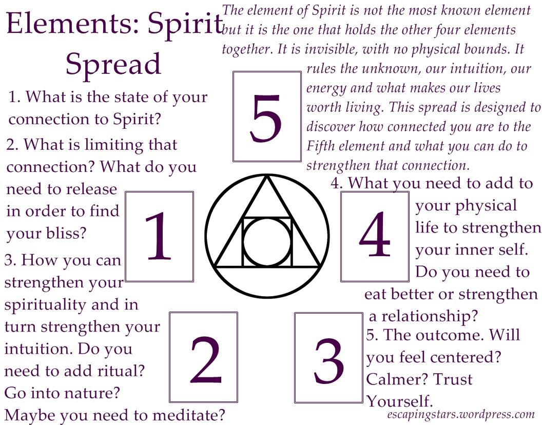 spirit spread.JPG