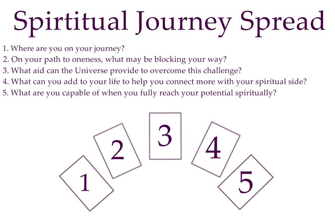 spiritualjourney.JPG