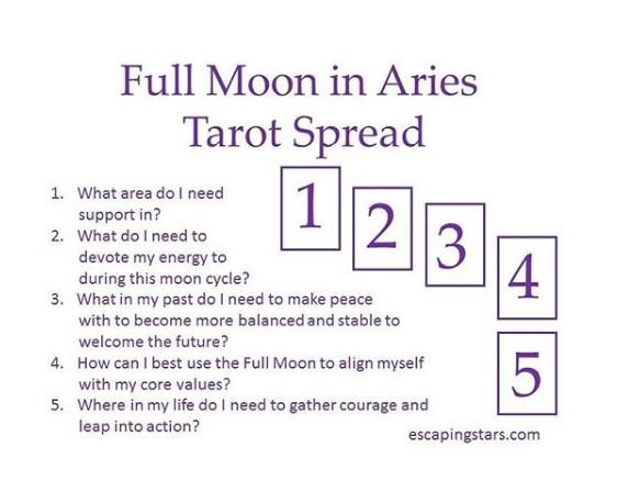 full moon in aries.jpg