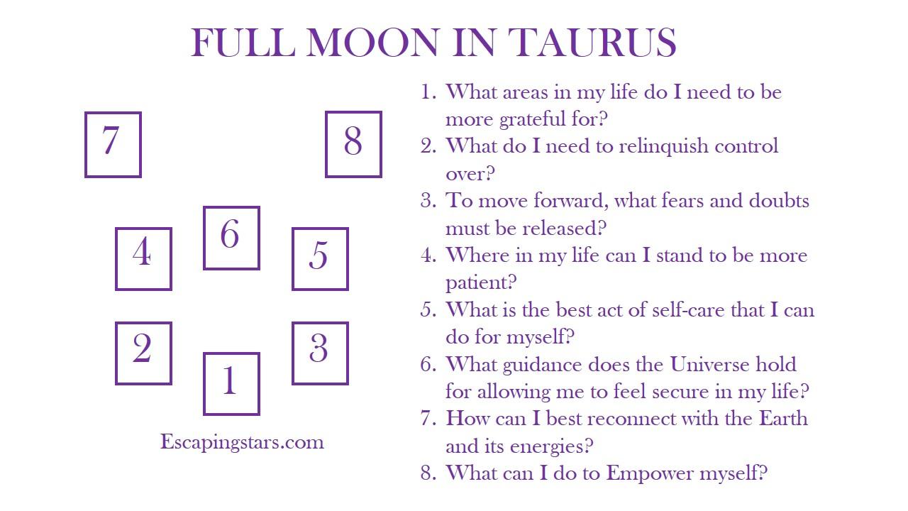 TAURUS FULL MOON.jpg