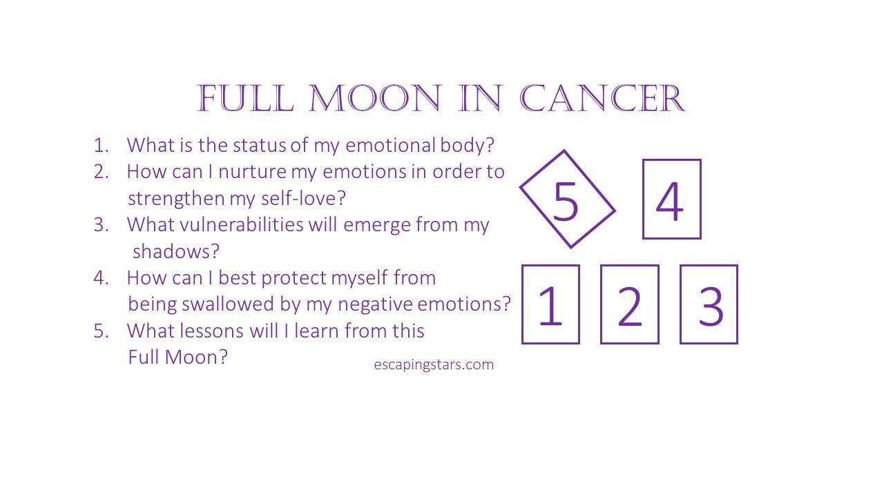 FULL MOON IN CANCER.jpg