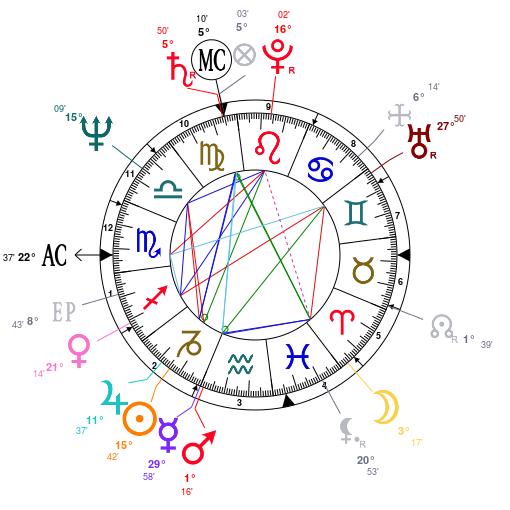natal chart.png