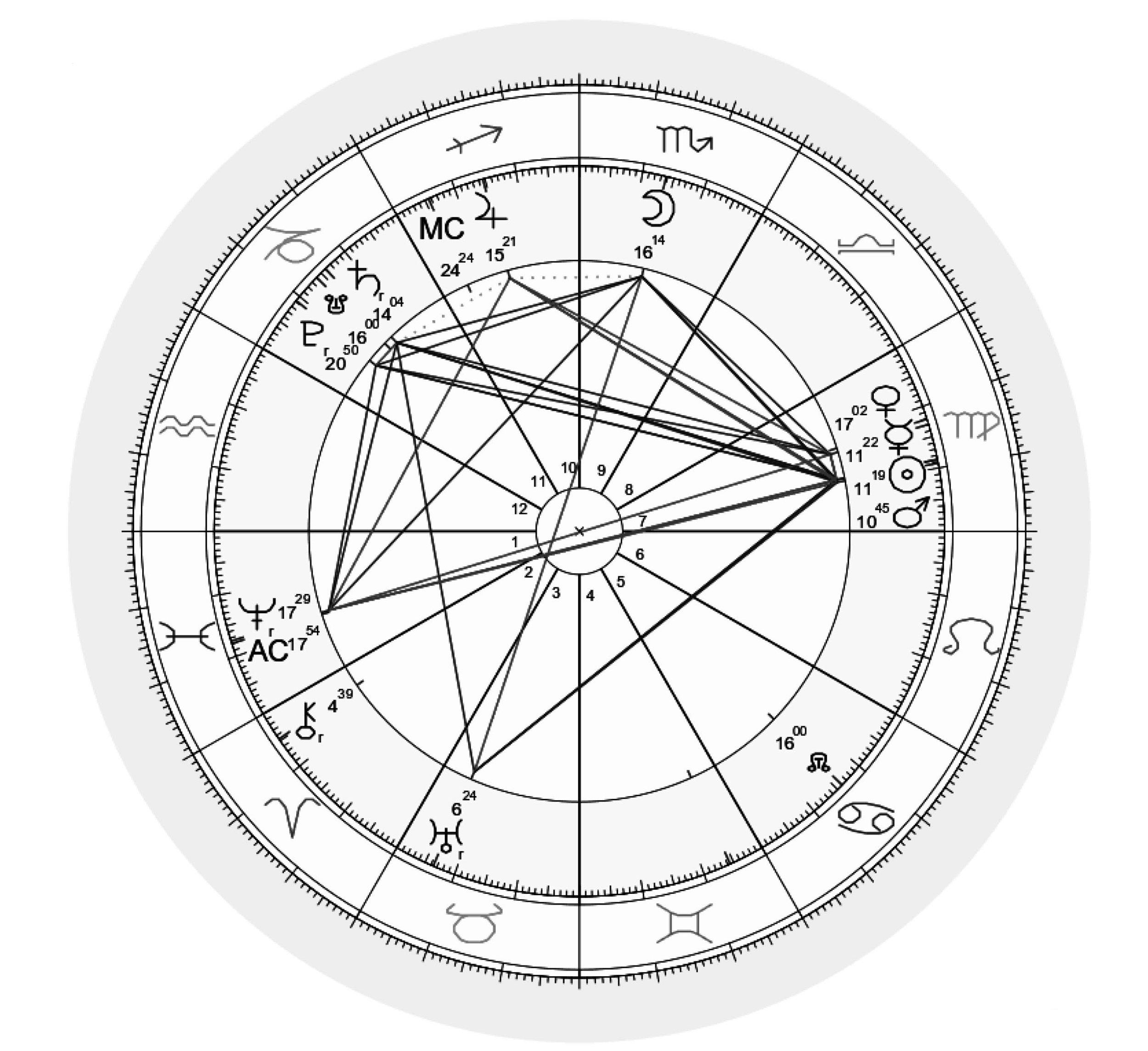 Scorpio Moon Ritual Waxing Chart.jpg
