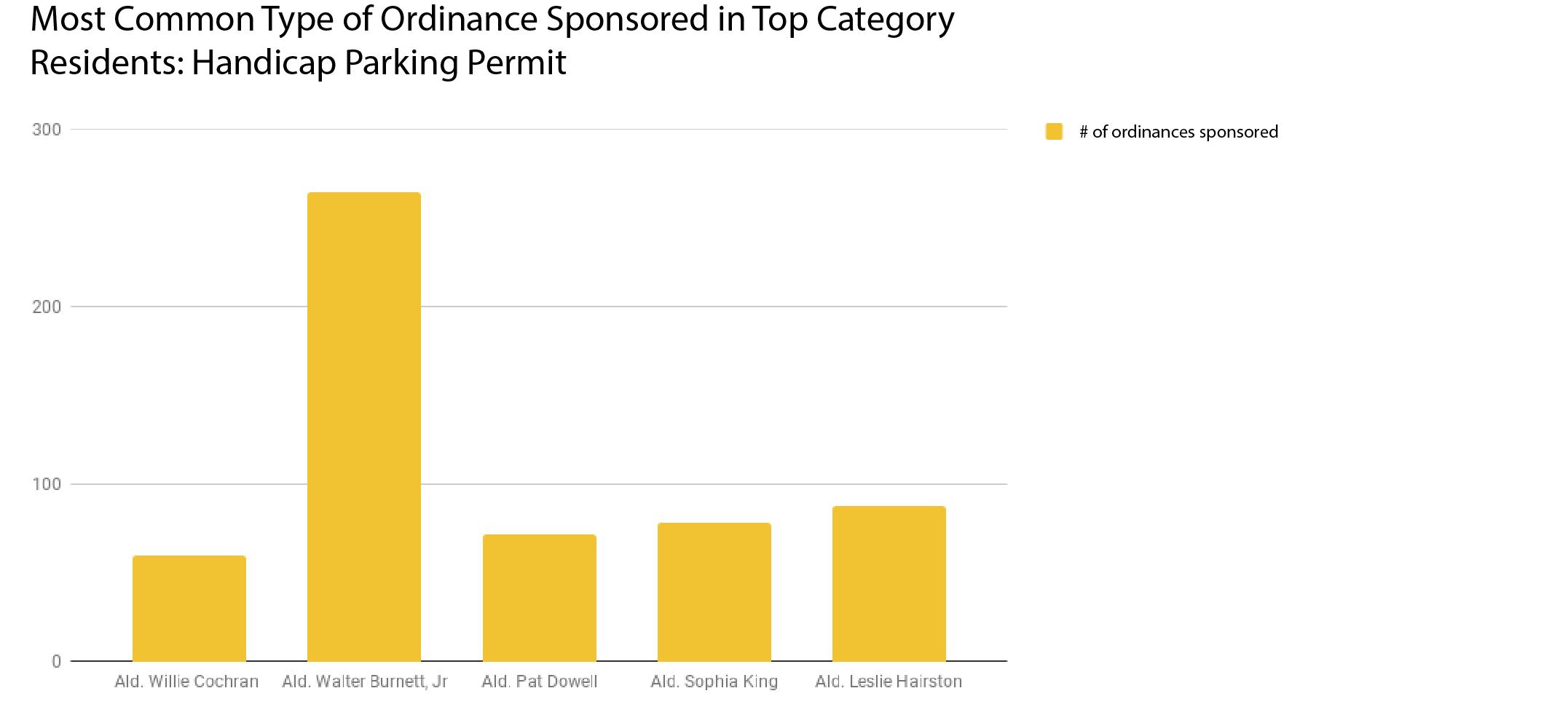 CB Defender chart 2.jpg