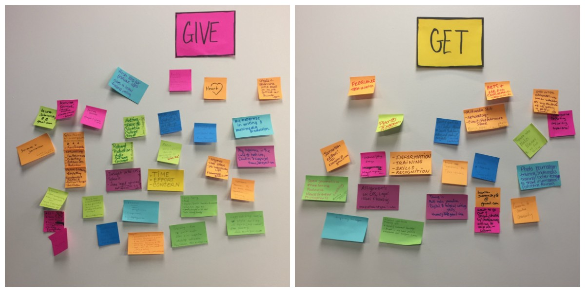 "The Documenters Summit 2018 Give/Get wall. We took this simple station seriously by issuing reminders, adding it to ourselves (as staff) and encouraging Documenters to turn their conversations into ""gives"" and ""gets"" on-the-spot throughout the day. Lastly, we transcribed all of the gives and gets into a shared Google sheet following the Summit and sent it to all Documenters in attendance so they could connect off-site."