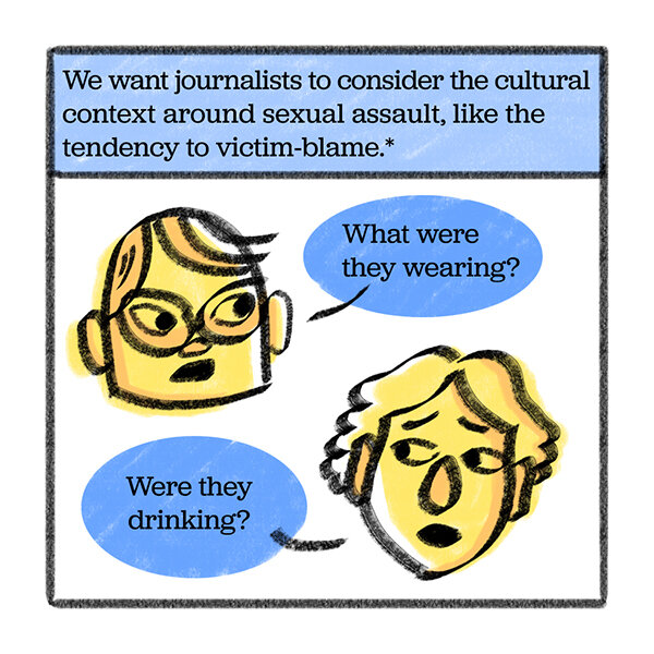 * More on  victim-blaming