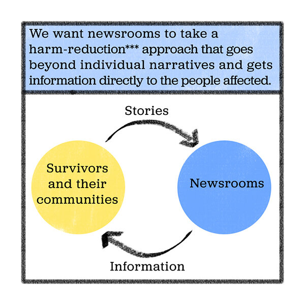 *** On a harm reduction lens  applied to journalism