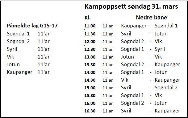 Kampoppsett Gutefotballens helg søndag 31. mars 2019.JPG