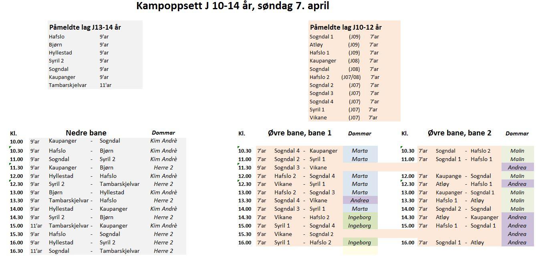 Kampoppsett Jentefotballens helg J10-14 år, søndag 7. april.JPG