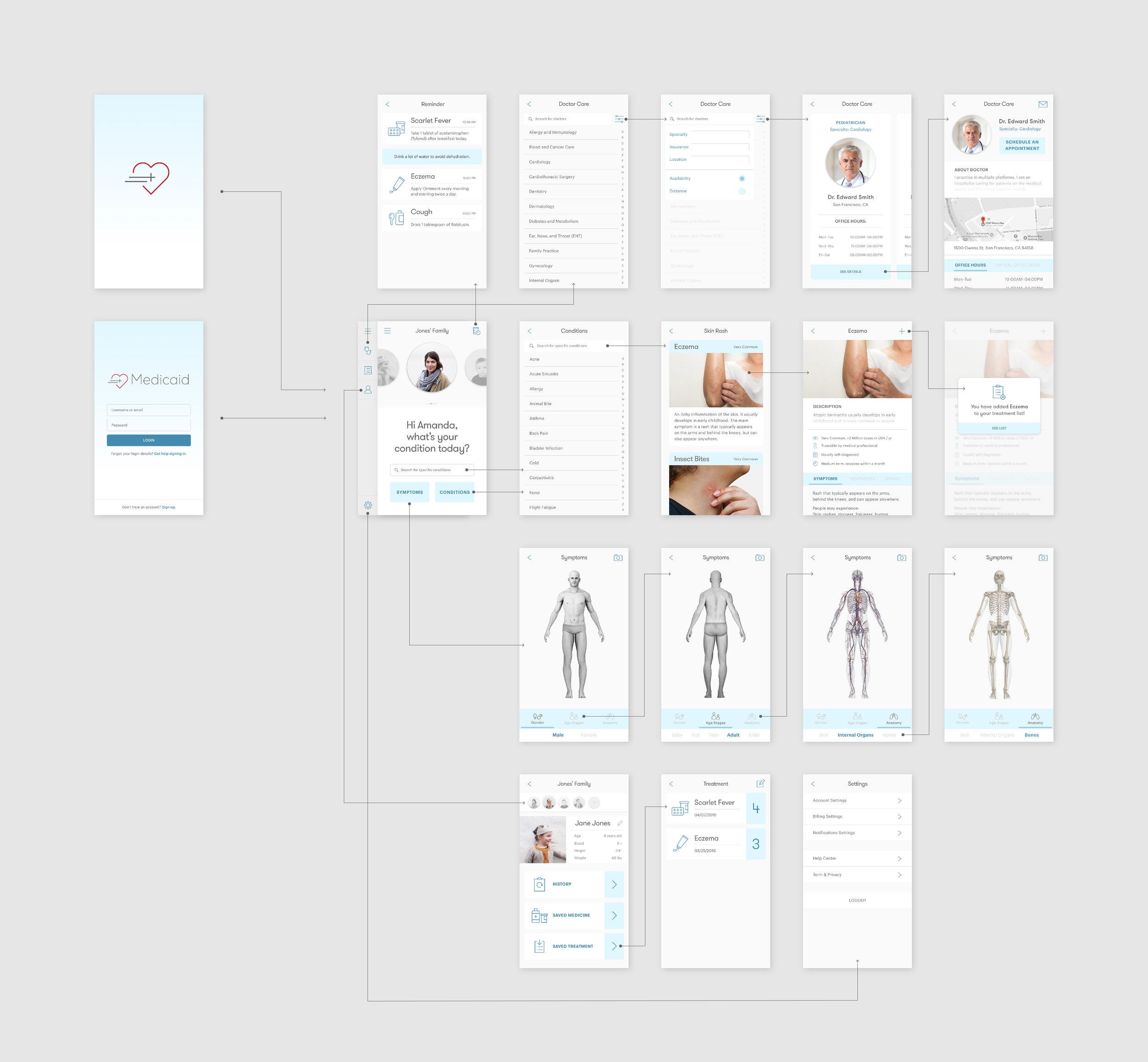 Medicaid_Flowchart-04.jpg
