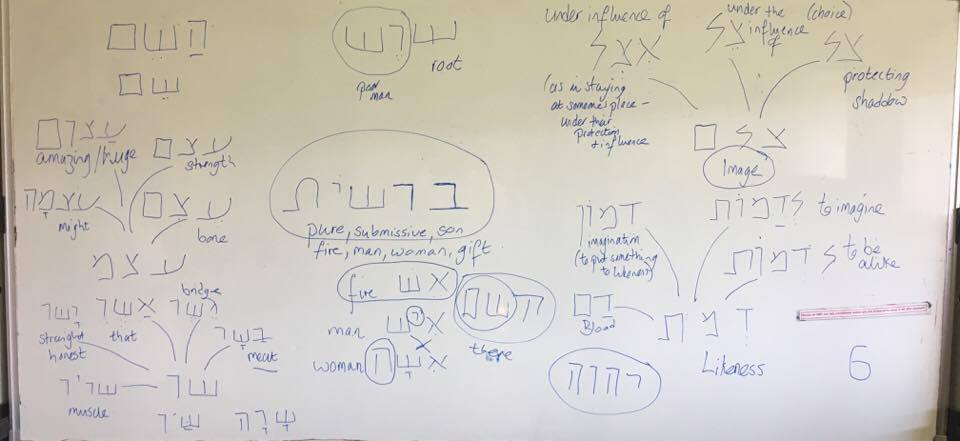 Hebrew Lesson 4th of December 2016