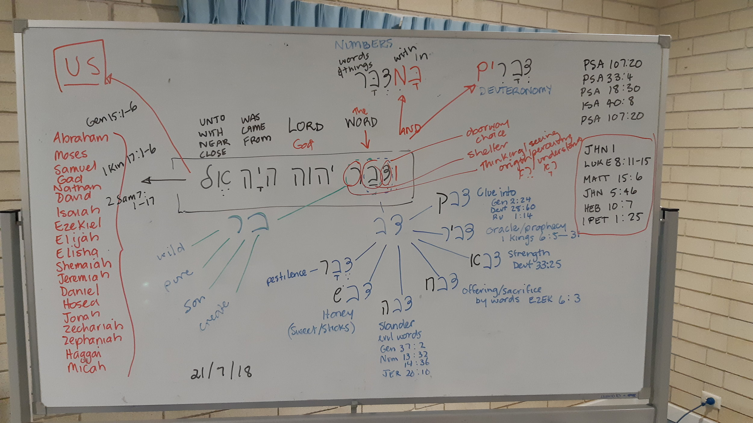 Hebrew study on 'The Word of the Lord' . July 2018