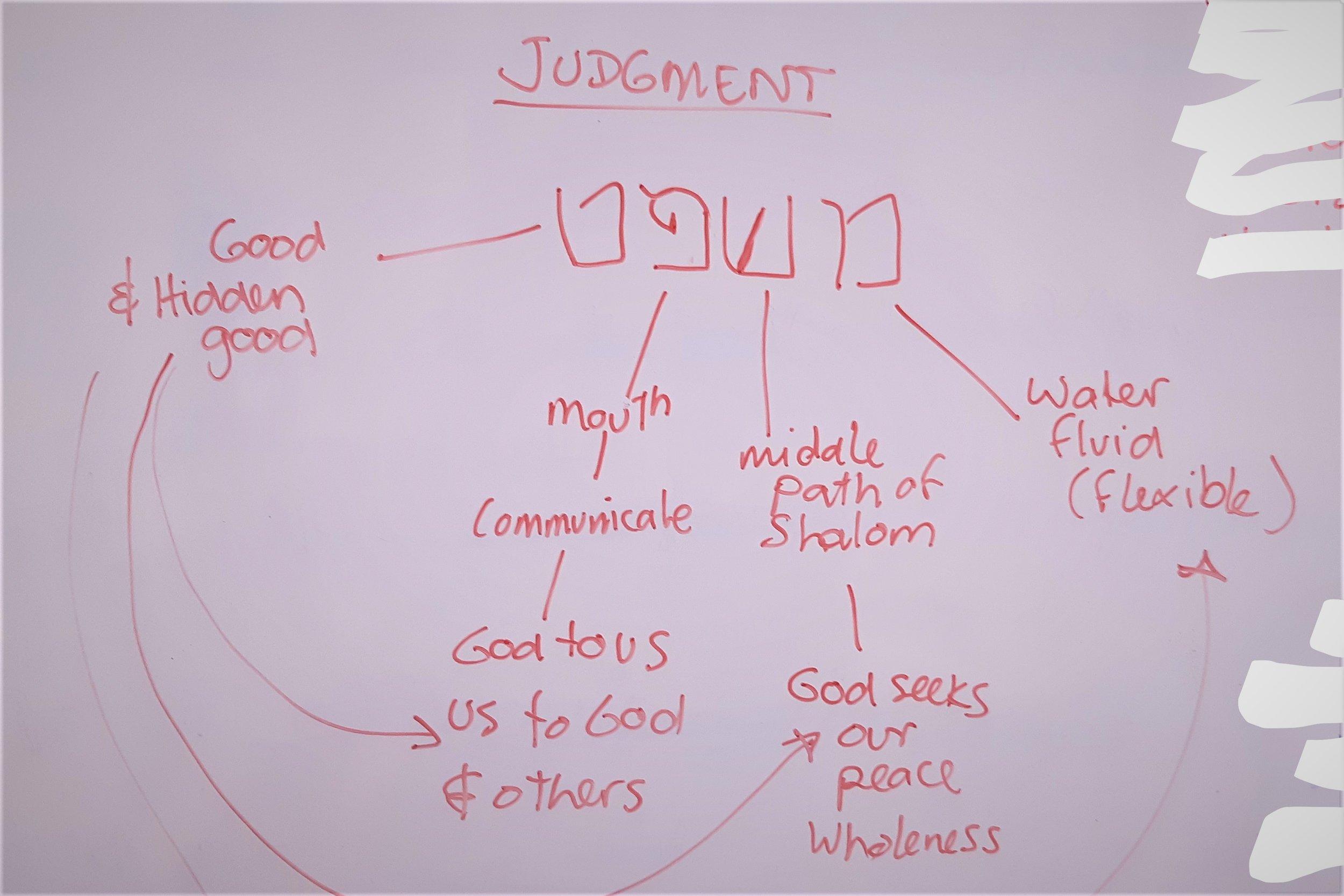 Breakdown on the word Judgement.  Mishpat , August 2019