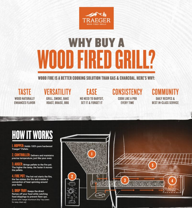 Wood fired grill.JPG