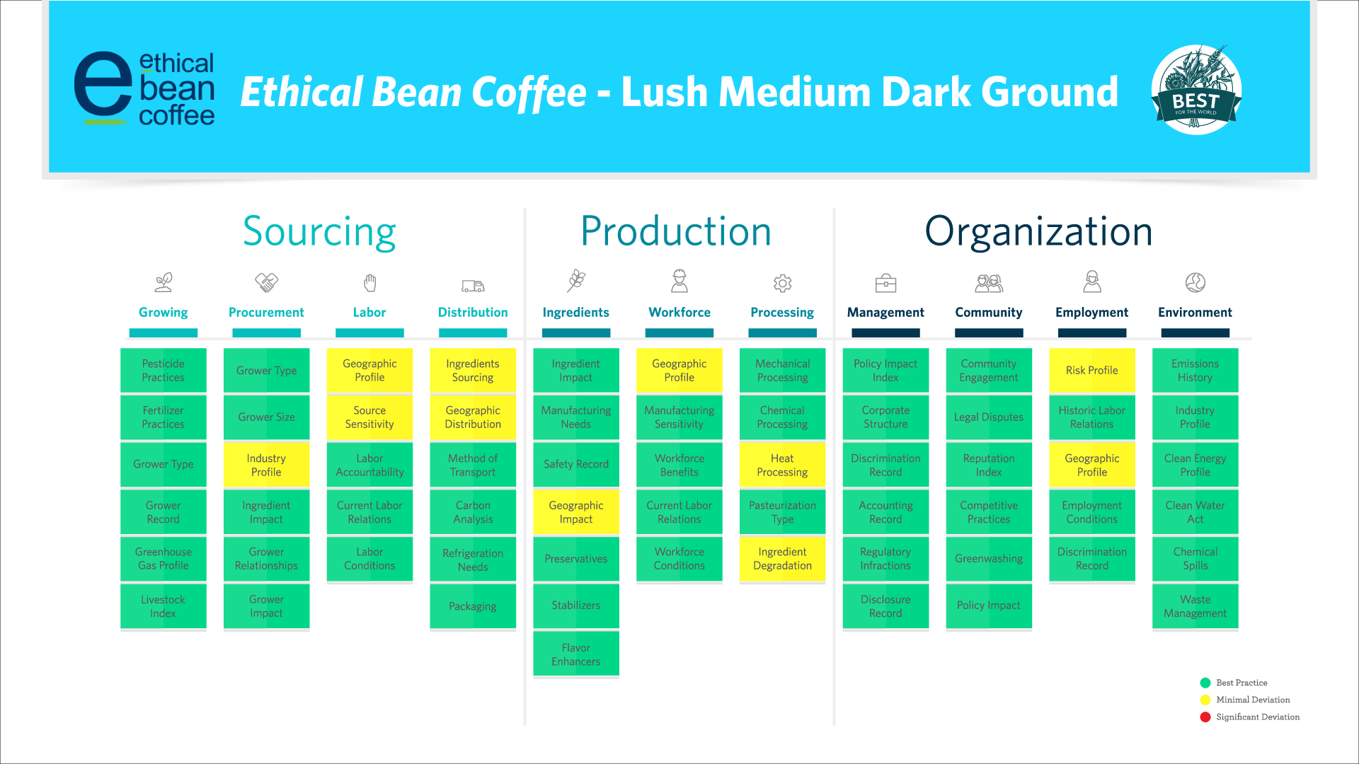 EthicalBeanChocolateHeat-Map-2016_v3c_Taylor_to_Edit_in_Illustrator_Outlines_CS6.png