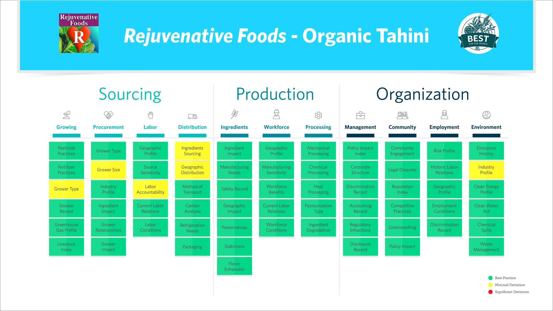 Rejuvenative-Foods.png
