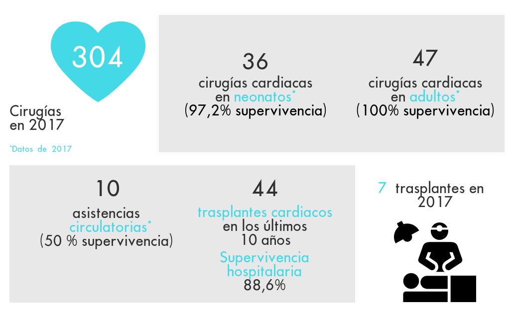 Resultados Cirugia_Elisa (1).png