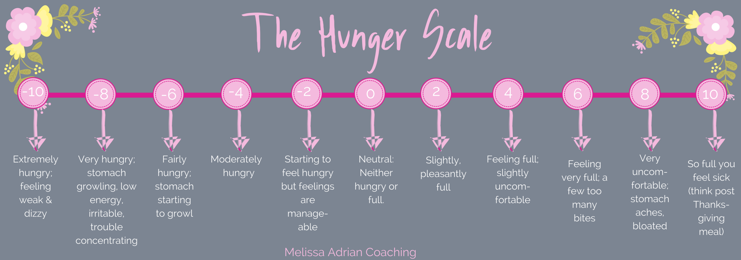 The Hunger Scale.png