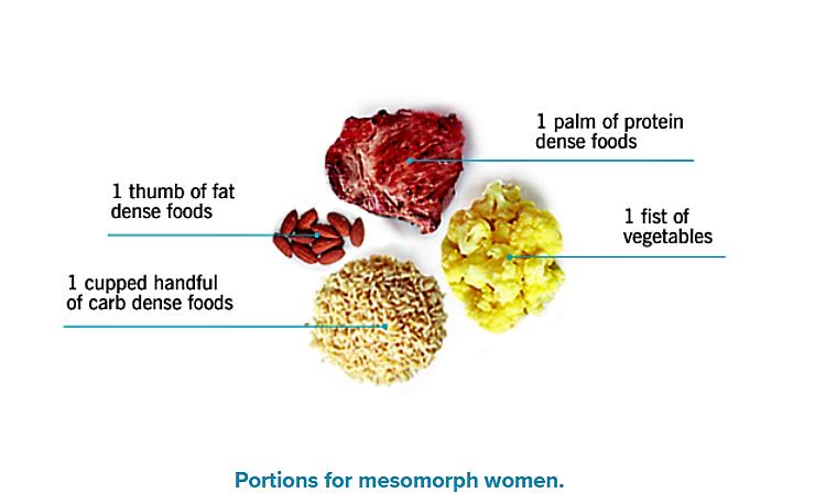 Module #7: Optimizing Your Eating Plan -