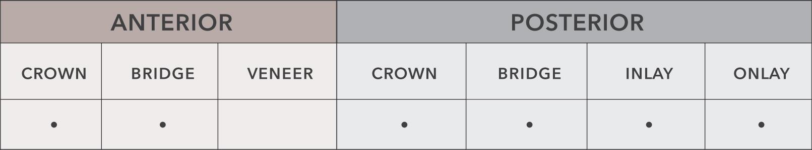 Full Metal Chart