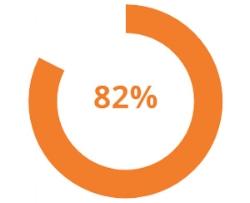 82%.jpg
