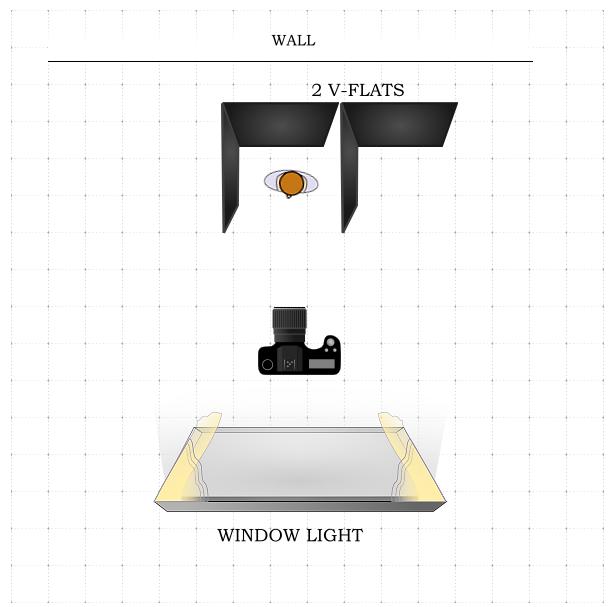 lighting-diagram-1511105708.png
