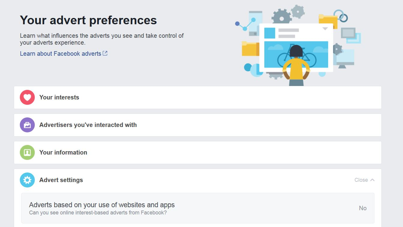 A screenshot from Facebook's Advert preferences portal.