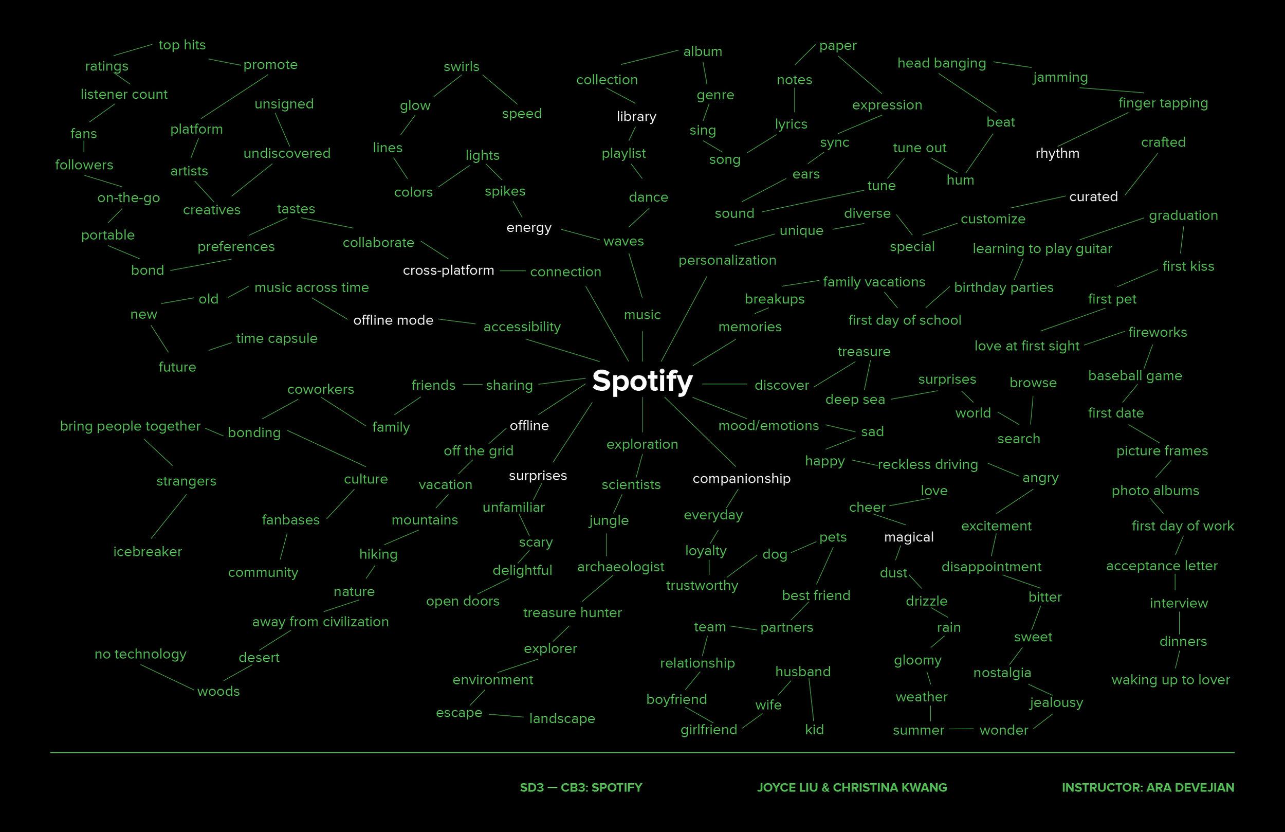 Spotify_Pitch (1)-3.jpg
