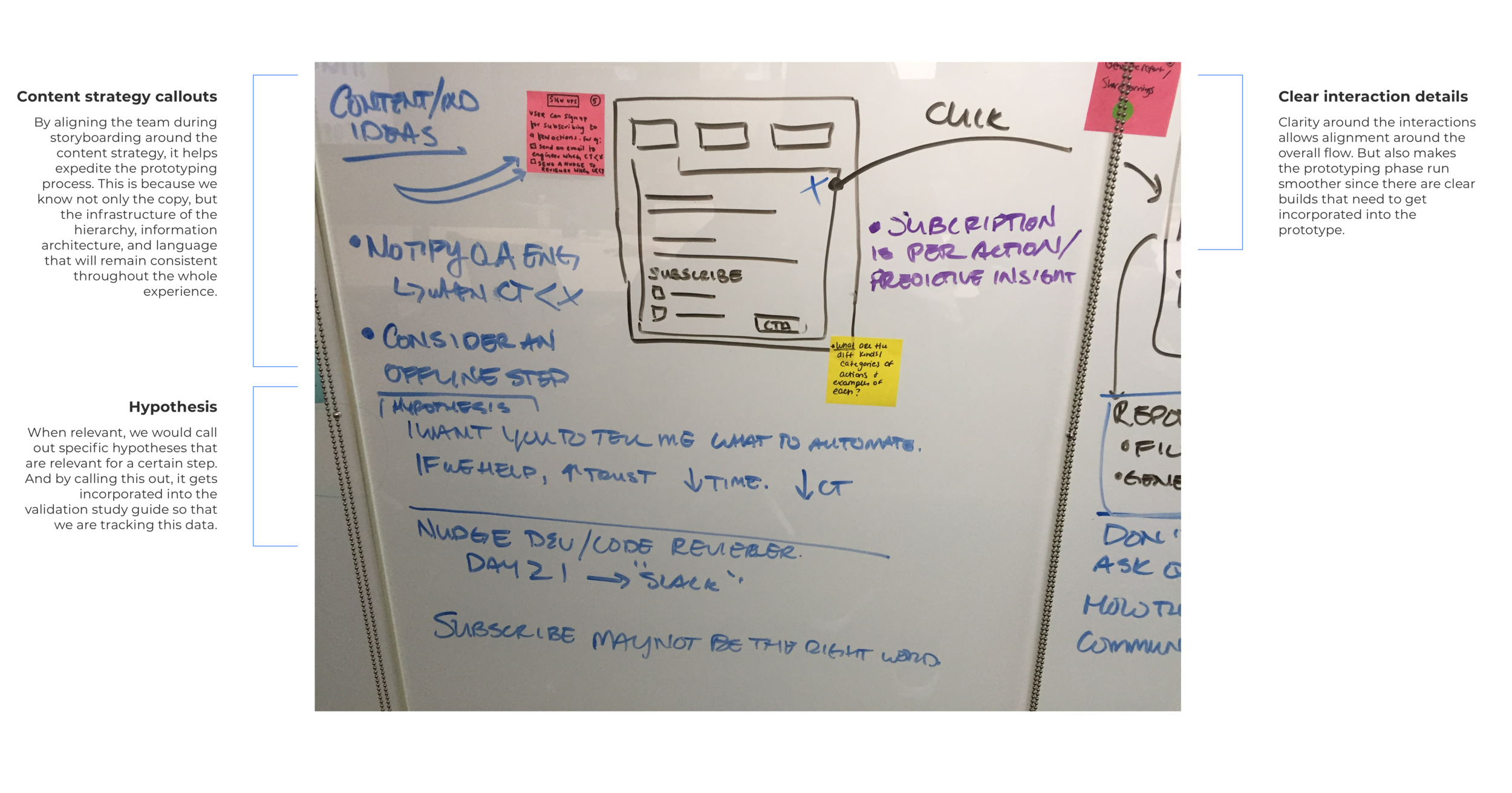 We don't leave the room without annotating key elements of the storyboard to help allow prototyping go smoothly.