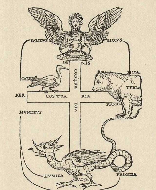 """""""A method of perfecting base metals"""" From- The new pearl of a great price, 1894. Facsimile alchemy illustrations first published in 1546. #alchemy #oldillustrations #diagram #chemistry #dragon"""