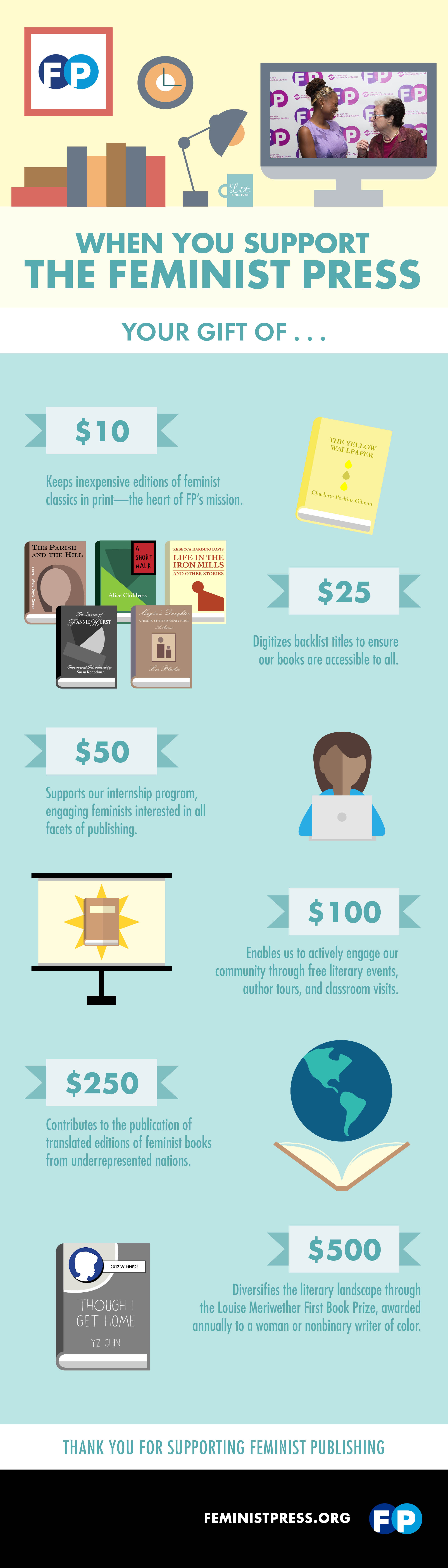 2017_FP_Donations_INFOGRAPHIC.jpg
