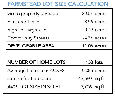 LOT area size calc.png