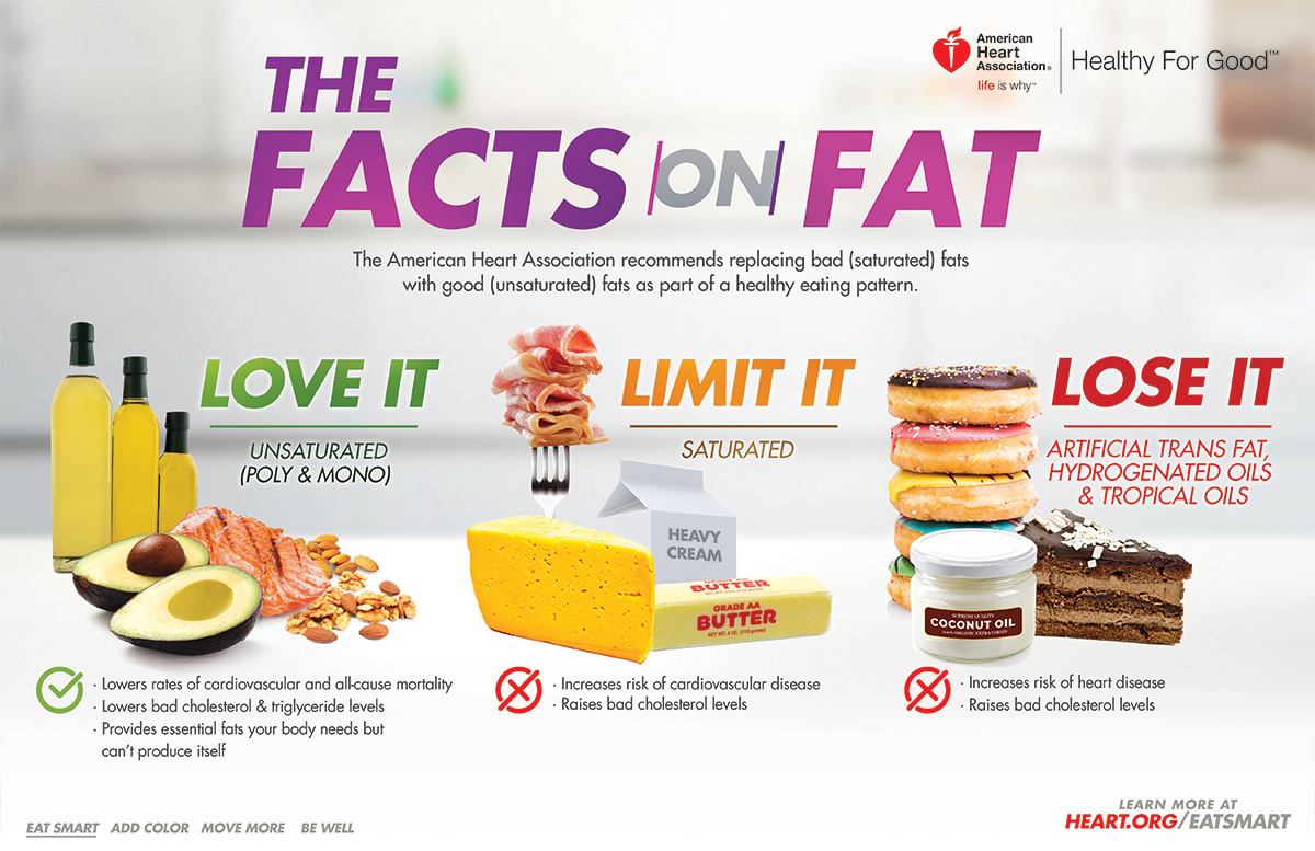 Heart Health Red Foods - Love It Limit It Lose It.jpg