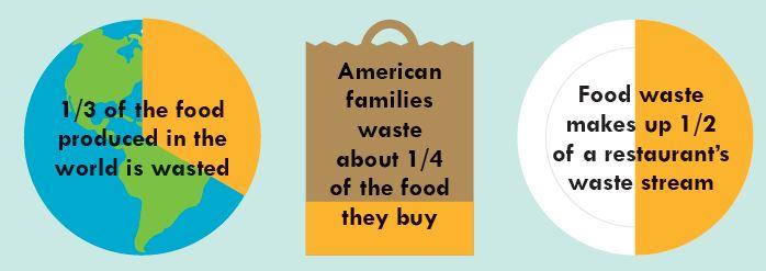 NNM 2018 - Food Waste.jpg