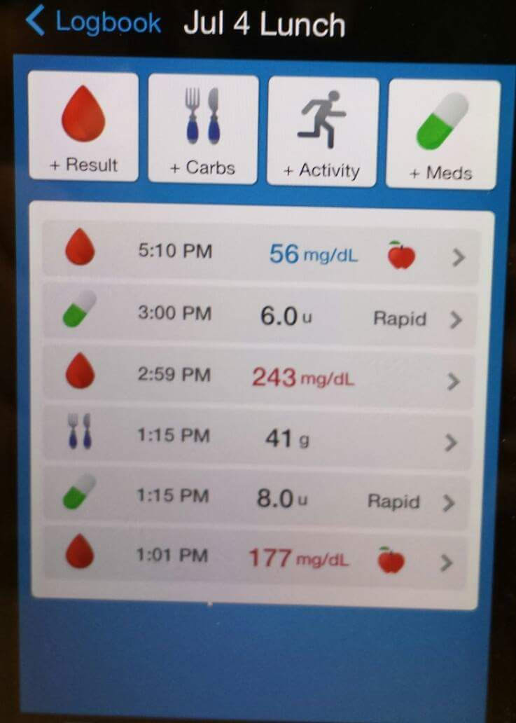 Not the best picture, but if you look close you can see a gentleman gave himself 8 units of insulin with the meal and adjustment for starting above target. After two hours he saw his blood sugar went up to 243 mg/dL. He proceeded to give himself 6 more units of insulin. Two hours later and he was 56 mg/dL - while he did need a tad more insulin he did over inject. Having these downloads make for teachable moments.