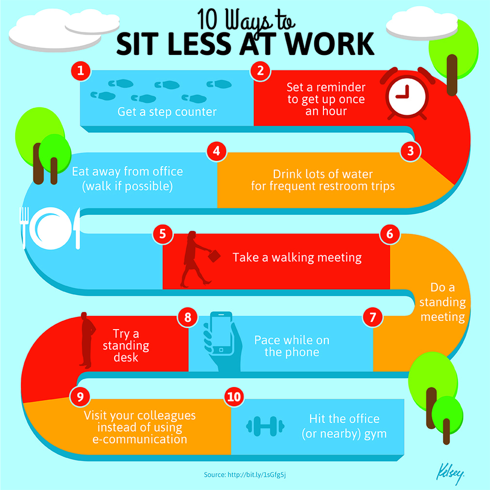 Creating Healthy Habits NOT Restriction - 10 ways to sit less.jpg