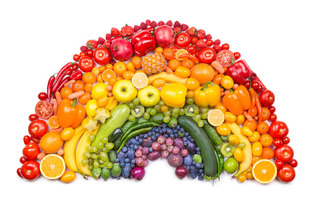 How To Navigate The Supermarket - Eat the rainbow.jpg
