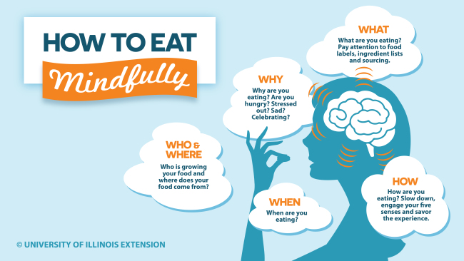 Extreme, Strict Or Simply Passionate - Eating-mindfully .jpg